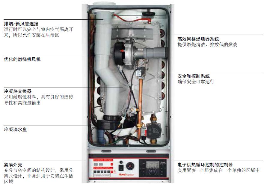 大连壁挂式燃气冷凝锅炉
